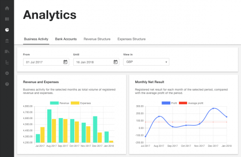 Analytics Page - Business activity in detail